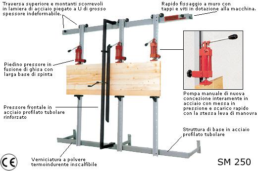 Пресс для склеивания древесины своими руками 46
